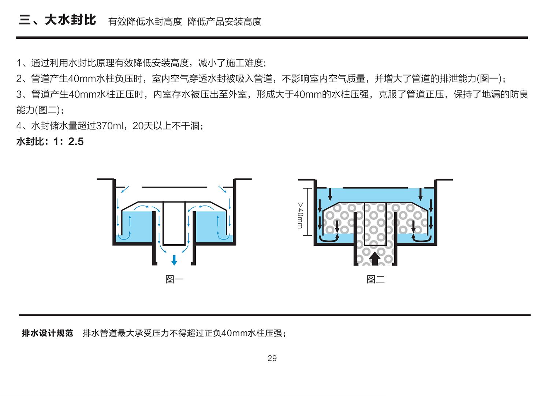 水鹿卫浴-配件-地漏-新型虹吸地漏旋风-适用湿区+无存水弯+无位移
