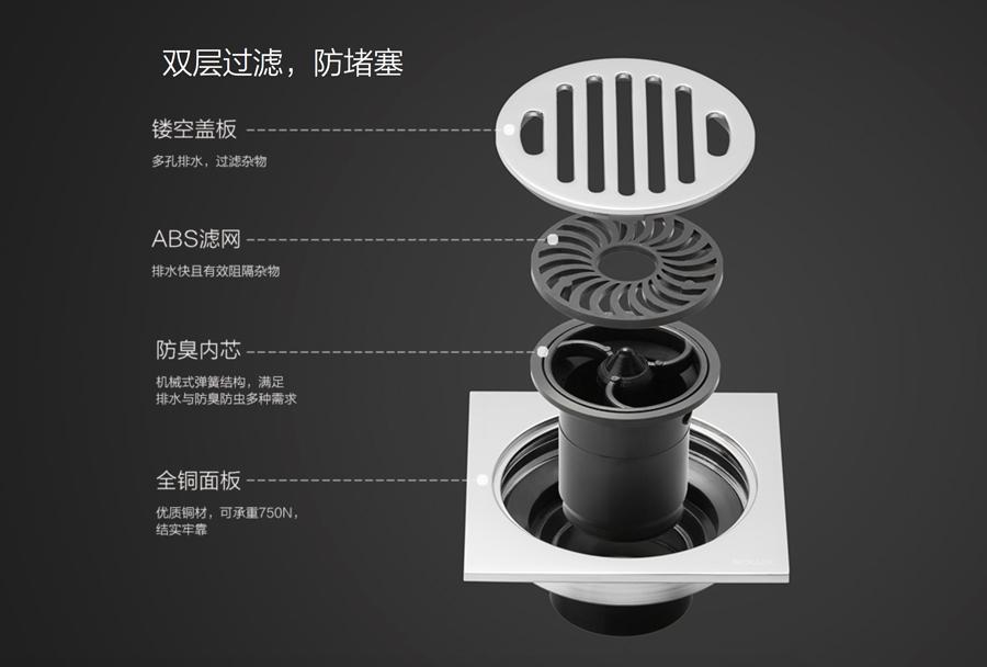 水鹿卫浴-配件-地漏-传统弹簧机械式地漏-适用干区+有/无存水弯+非移位