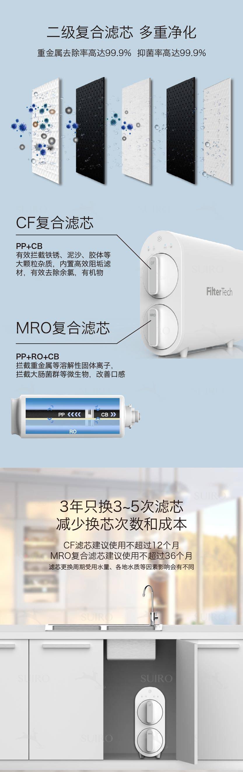 G4RO-滤芯
